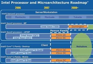 Intel Zukunft