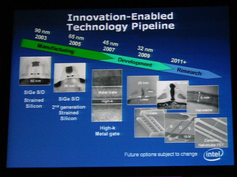 IDF: Chipentwicklung