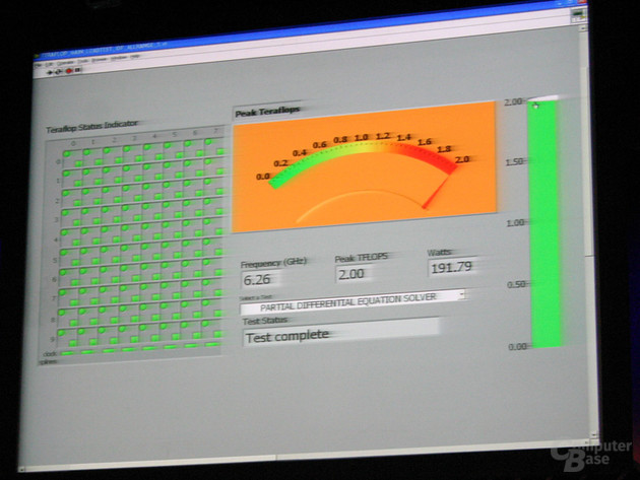 Polaris-Testschip erreicht eine Peak-Leistung von 2 Teraflops