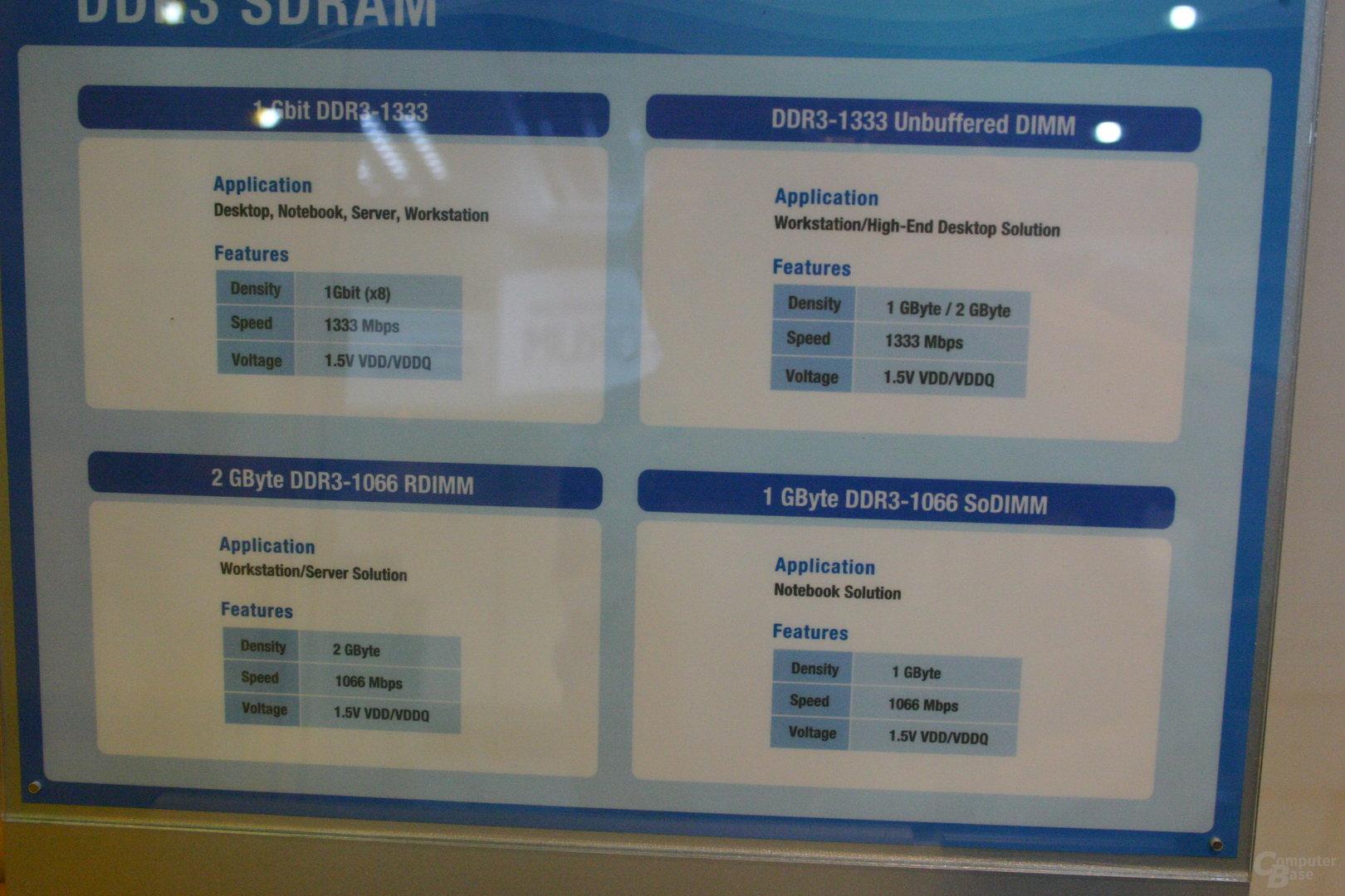 Technische Eckdaten der Samsung-DDR3-Module