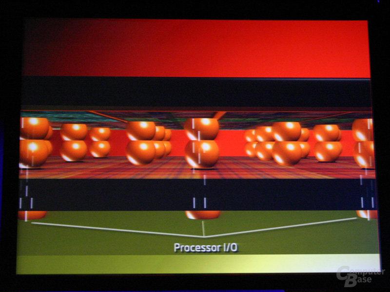Prinzip-Grafik für Ball-Kontakte zwischen Prozessor und 3D Stacked Memory