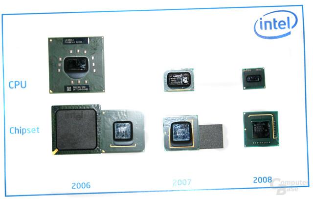 Intels UMPC-Plattformen für 2006 bis 2008