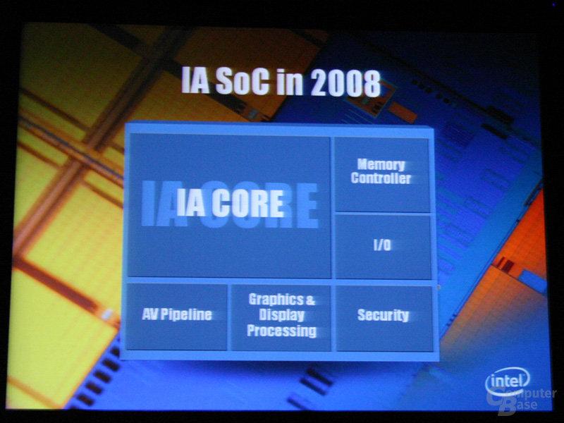 Angedachtes SoC mit x86 (IA) hat einiges zu bieten