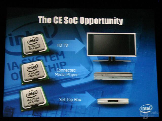 x86 im Fernseher, Media Player oder Set-Top-Box