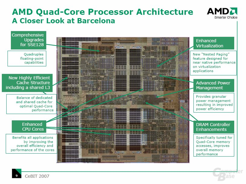 AMD Barcelona: Nativer Quad-Core-Prozessor