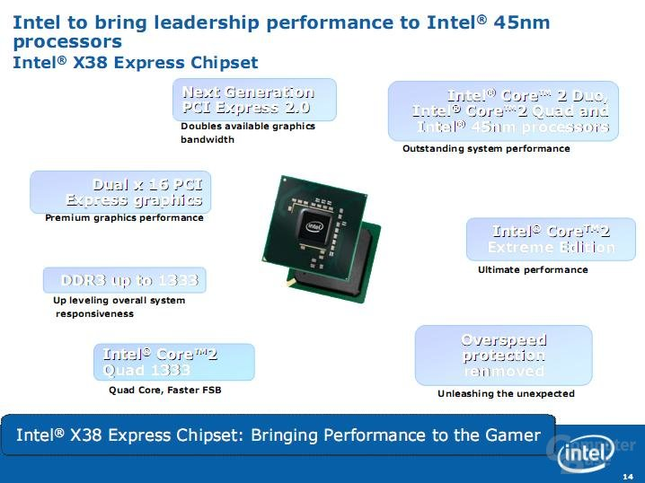 Intel Bearlake14