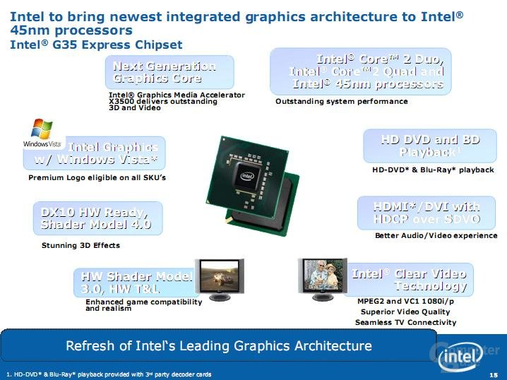 Intel Bearlake15
