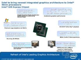 Intel Bearlake15
