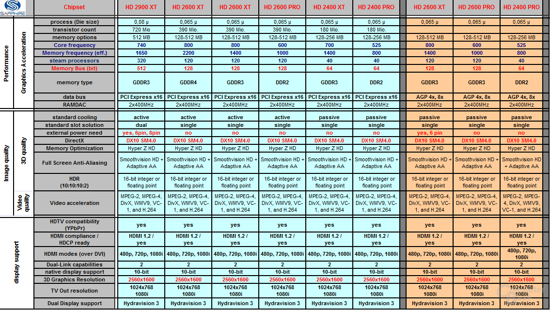 Auszug aus der Excel-Tabelle