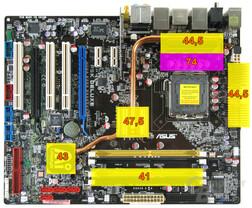 Asus P5K Deluxe - DDR2-800 - Wärmebild Idle