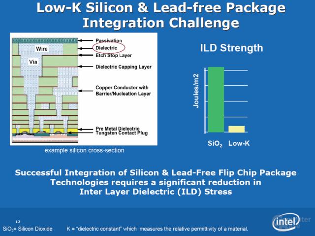 Der Schnitt durch den Chip (links): Ein Hinweis auf 11 Interconnect-Layers beim 45-nm-Herstellungsprozess (P1266) von Intel?