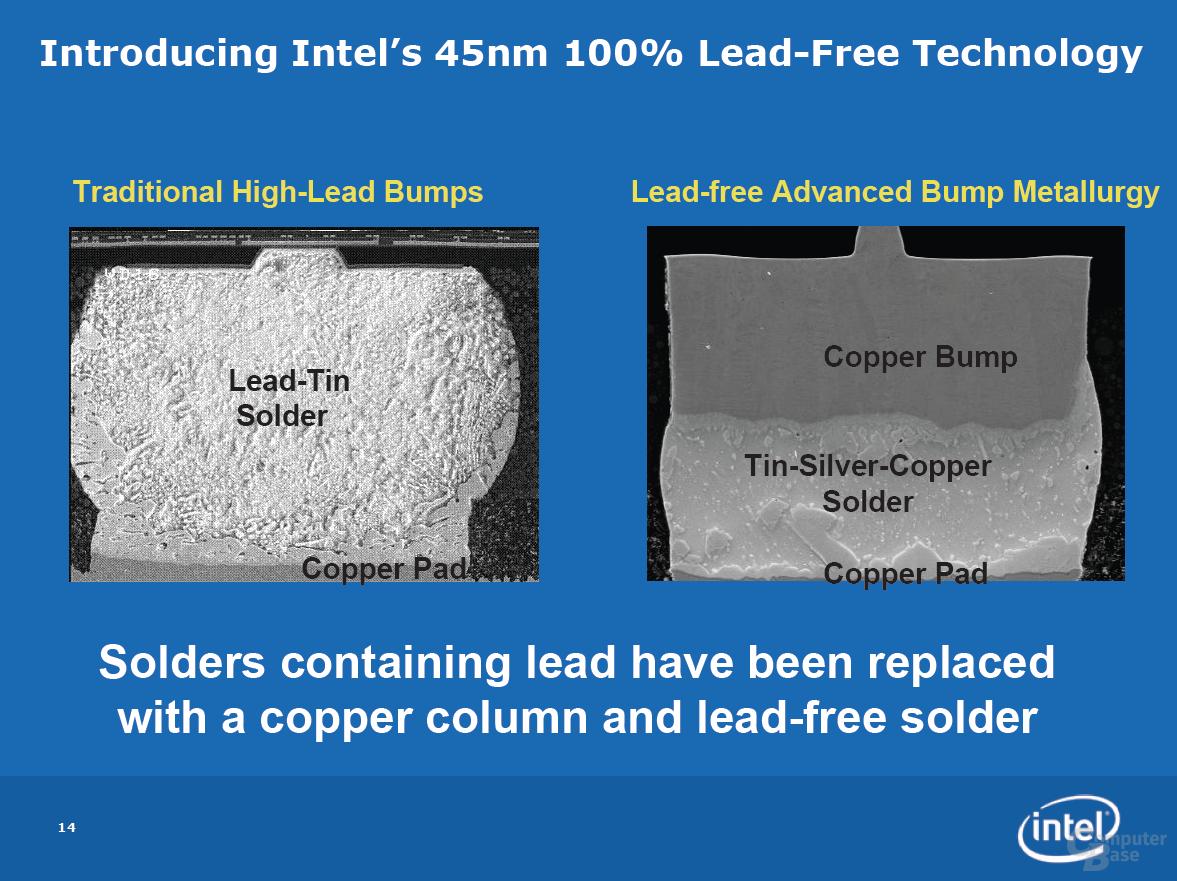 Bleiverzicht bei Intel: Die-Package-Kontakt links mit und rechts ohne Blei