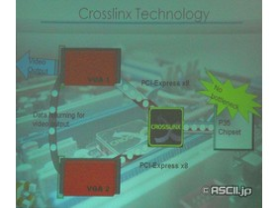 Asus Crosslinx-2