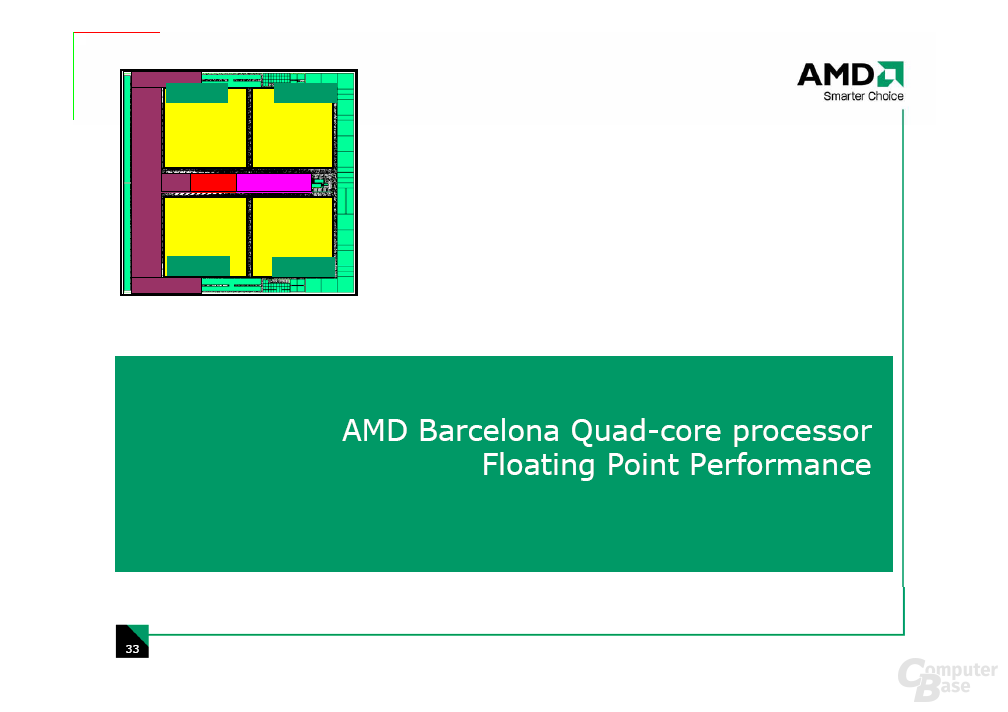 AMD Performance von Barcelona