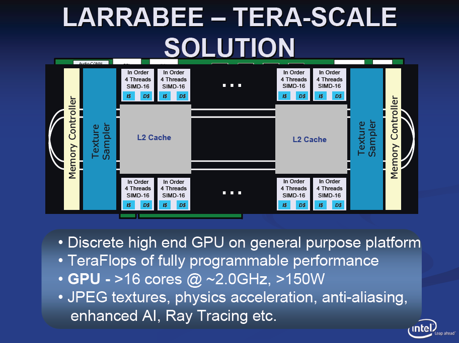 Intel: Larrabee im Überblick