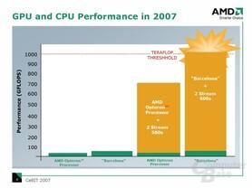 AMD: Barcelona und 2xR600 erreichen 1 Teraflop-Performance