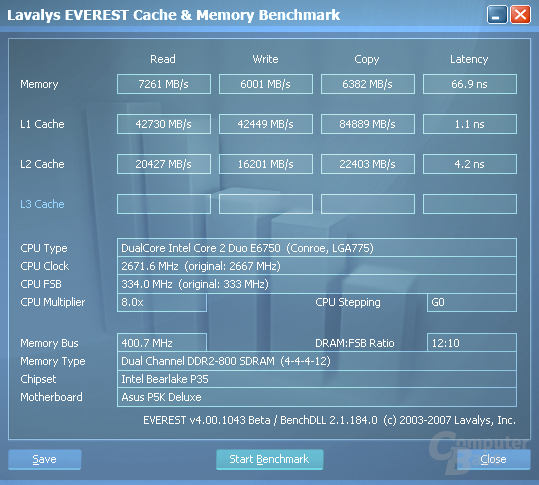 DDR2-800 CPU1333