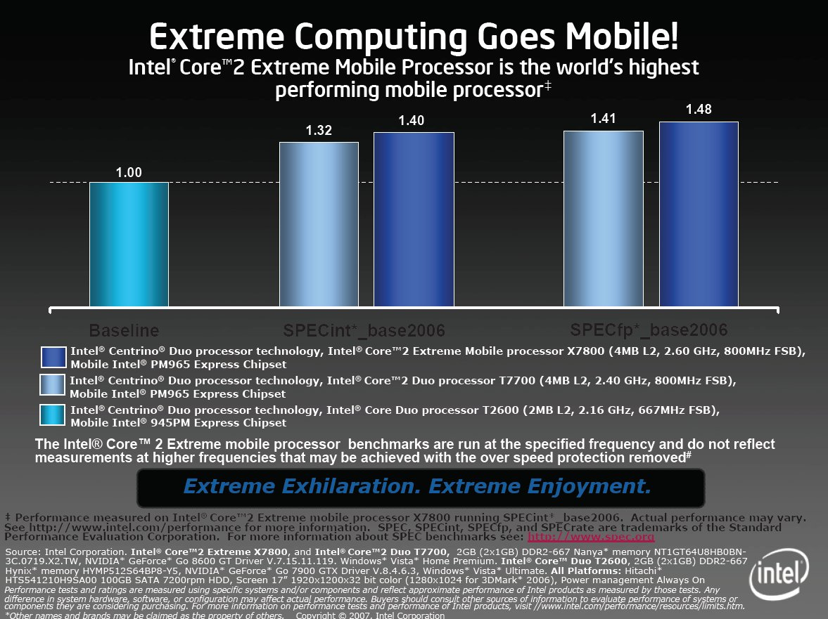Intel Core 2 Extreme Mobile X7800