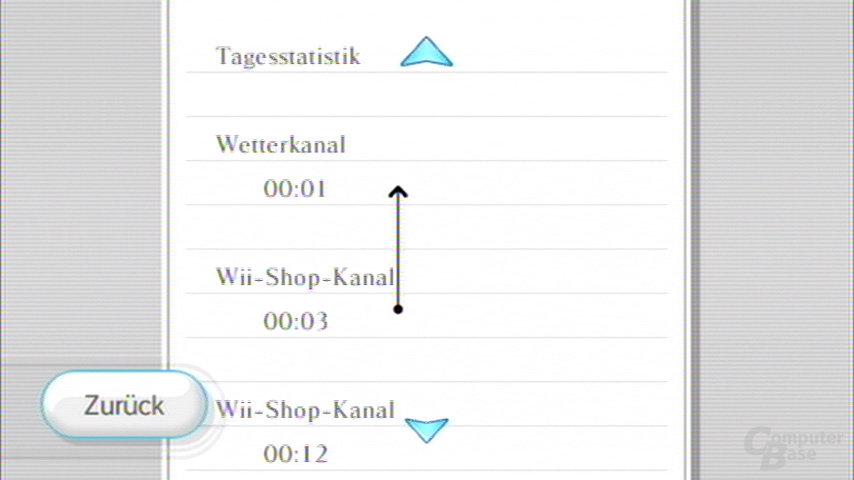 Scrollen in Textnachrichten in der Wii-Pinnwand