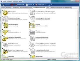 SiSoftware Sandra XII – Übersicht