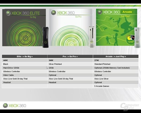 Neue Xbox Namensgebung
