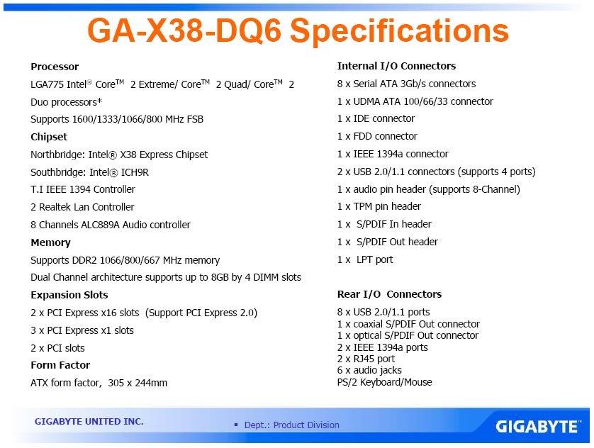 X38-Spezifikation
