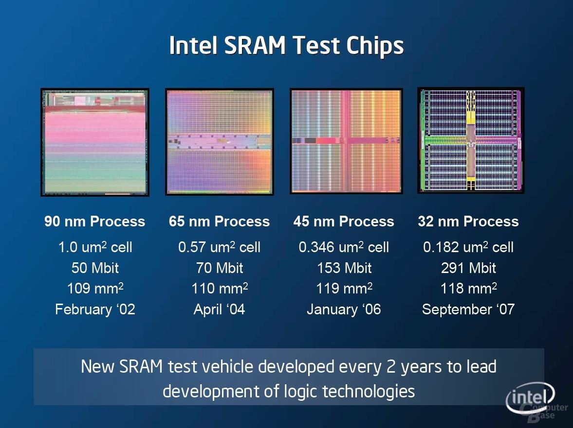 Intels Testchips im Überblick