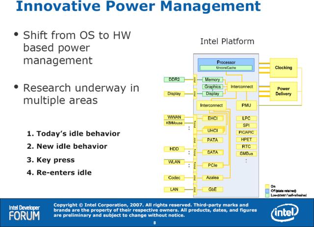 Intel möchte dem Betriebssystem langfristig die Kontrolle über die Stromsparfunktionen nehmen.