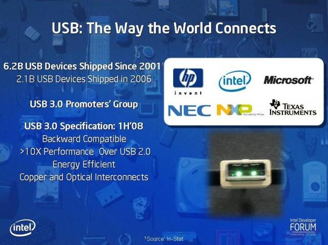 USB3.0 – 10 mal schneller und mit optischer Verbindung