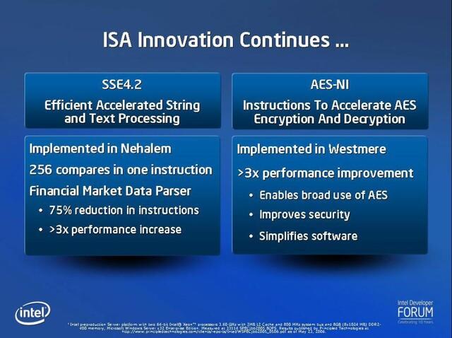 SSE4.2 für Nehalem und AES New Instructions (AES-NI) mit Westmere