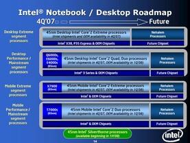 Intels offizielle Roadmap für Notebook und Desktop (Yorkfield, Wolfdale, Penryn)