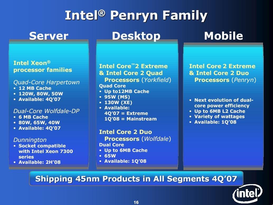 Intels offizielle Roadmap mit Penryn-Architektur im Überblick