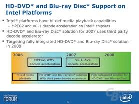 Fähigkeiten der Intel integrierten Grafik 2
