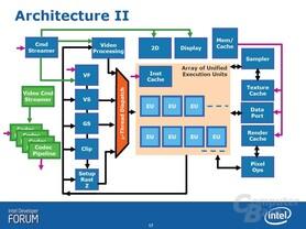 Verbesserungen der integrierten Grafik 2