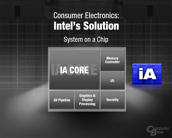 Canmore – System on Chip  für Unterhaltungselektronik mit IA