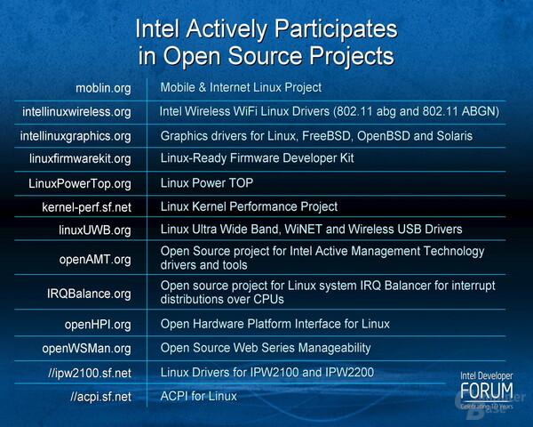 Intel und Open Source – Übersicht der Produkte