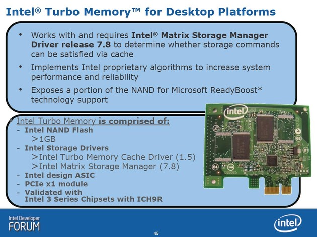 Intel Turbo Memory für Desktops