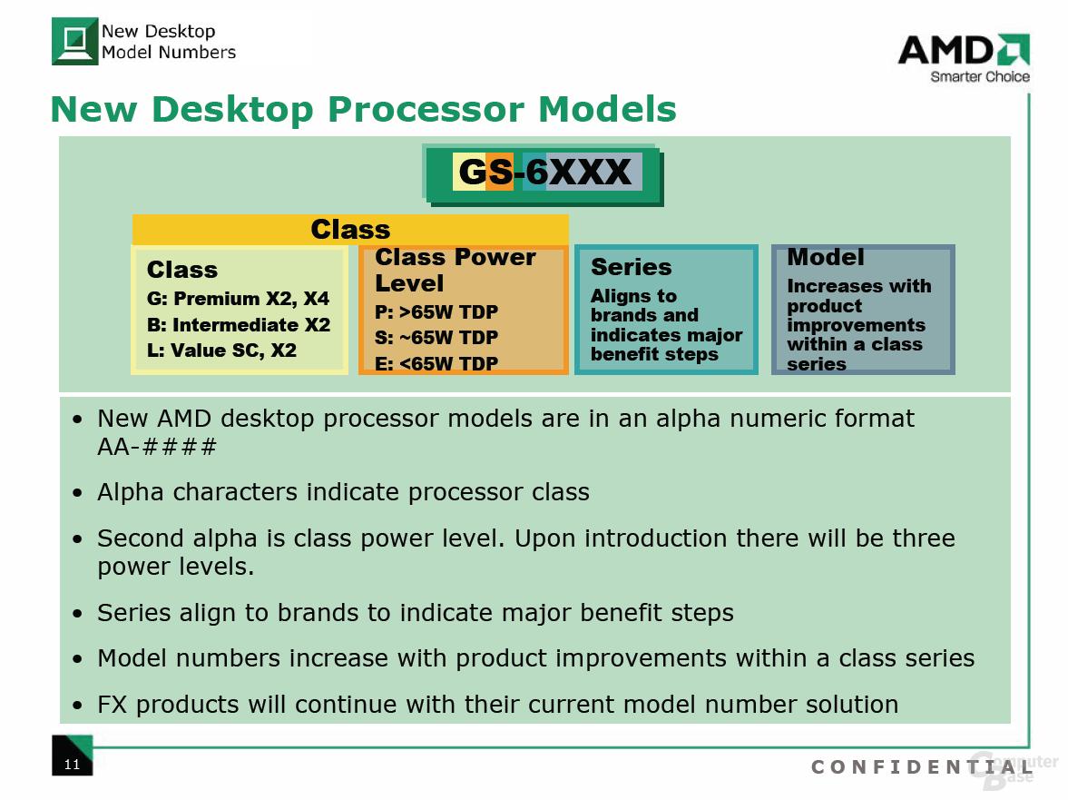 AMDs neues Benamungsschema für Sempron, Athlon und Phenom