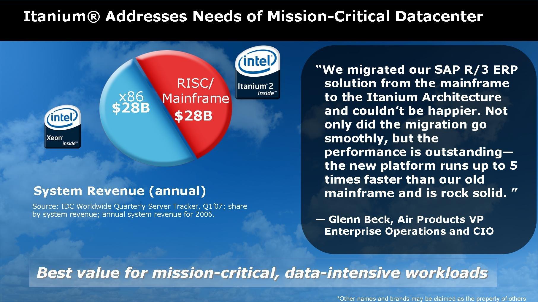 RISC-Replacement ist ein dicker Markt