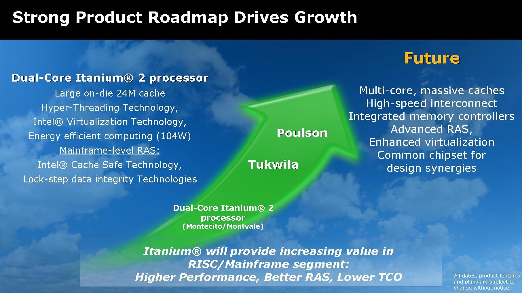 Itanium – Roadmap-Überblick