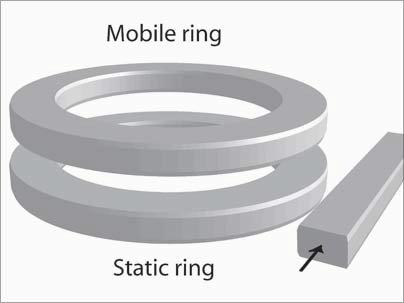 Mikromaschinen-Ringe