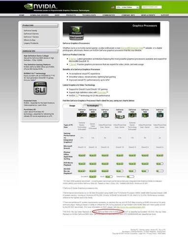 GeForce 8800 GTS mit 512 MB