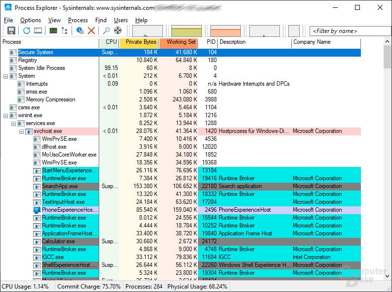 Process Explorer – System Information