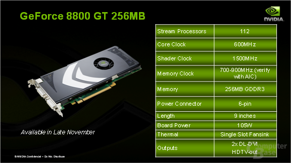 GeForce 8800 GT 256 MB