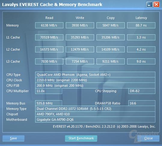 Phenom 9500 (TLB-Fix ein)