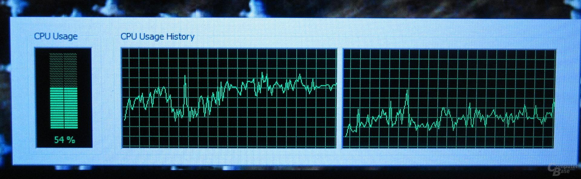 """Energiebedarf """"Altes System"""" CPU-Last"""