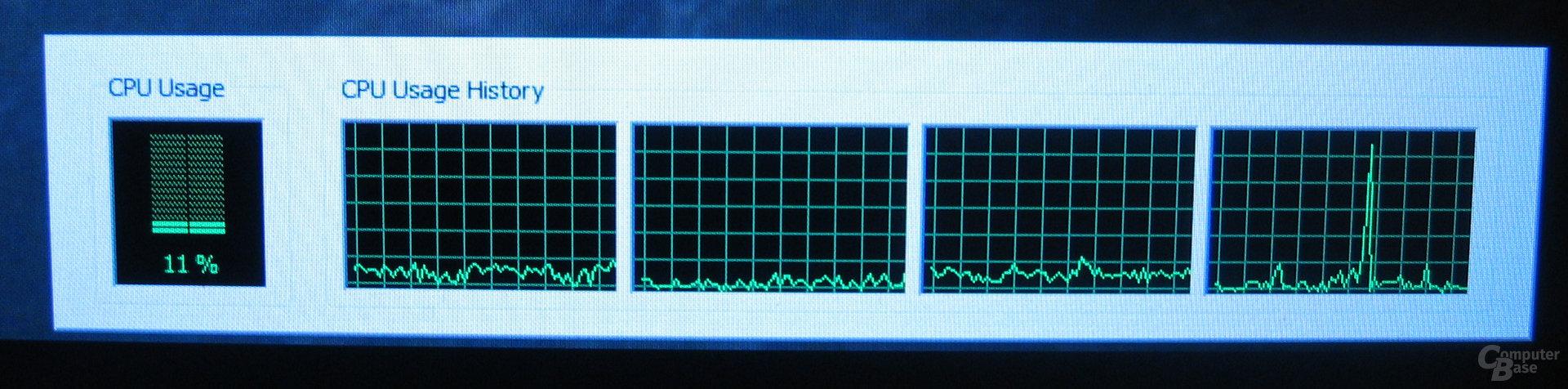 """Energiebedarf """"Spider-Plattform"""" CPU-Last"""