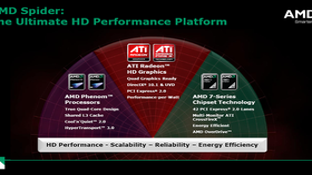 AMD Spider Plattform