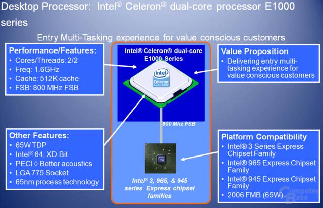 Celeron Dual-Core