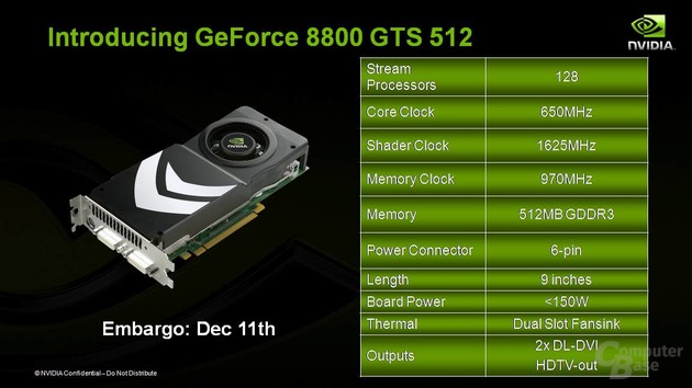 GeForce 8800 GTS 512 MB